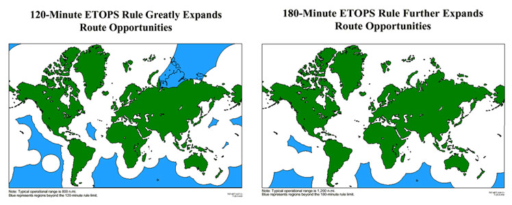 Map of the world showing expanded areas in white that can be reached in 120 minutes (left), and 180 minutes (right), with one engine inoperative