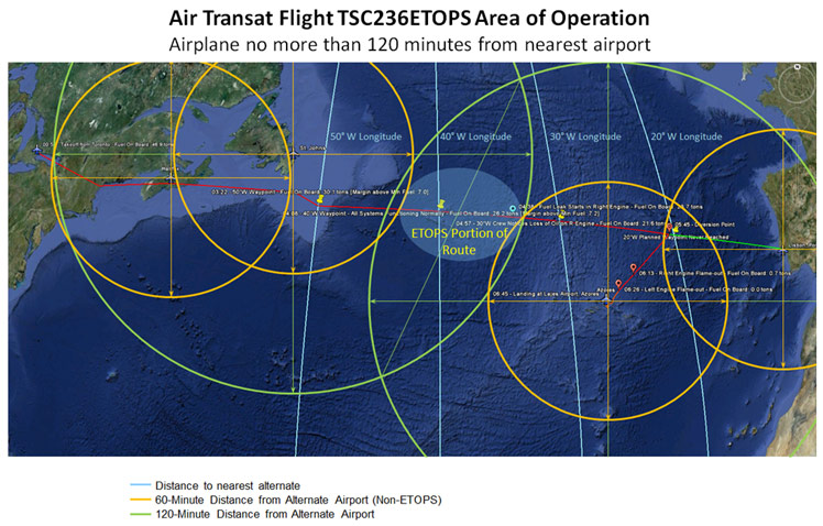 Route of Air Transat Flight TSC236