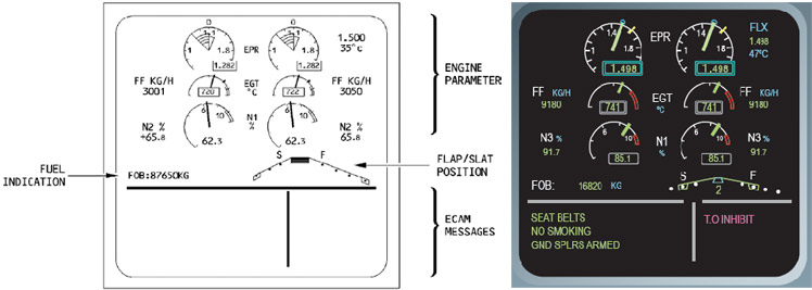 ECAM Engine/Warning (Upper) Display