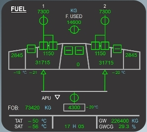 FUEL SD page showing forward transfer of fuel