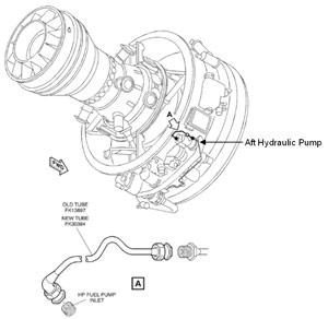 Figure from Rolls-Royce engine build-up service bulletin showing routing of revised fuel line in vicinity of aft hydraulic pump
