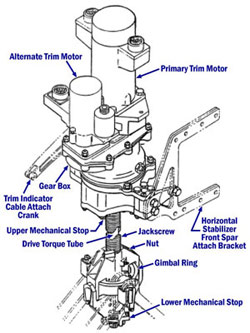 1998 toyota sienna service shop repair manual set oem service manual wiring diagrams manualnew car features manual and the automatic transaxle manual the service manual covers maintenancepreparationsspecificationsdiagnosticsenginechassisbodyel