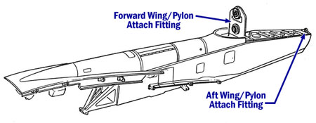 Diagram of Engine and wing attachment points