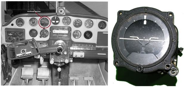 Photo of Bonanza instrument panel equipped with conventional artificial horizon (location highlighted), and example of instrument