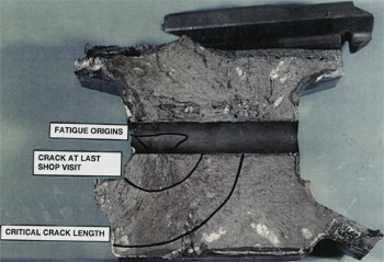 Cross section of fan hub depicting fatigue crack origins and crack propagation