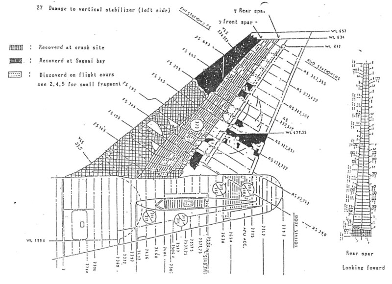 Reconstruction diagrams from the accident report showing details of ...
