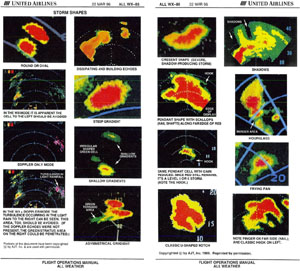 Sample weather radar images