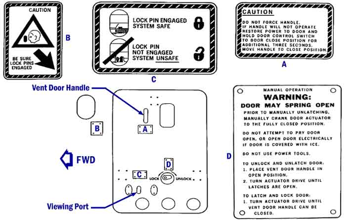 sc 1 st  FAA Lessons Learned & Bulk (aft) cargo door lock pin viewing port/placards location